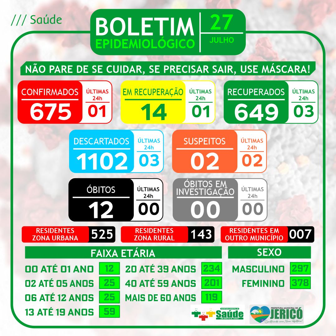 Read more about the article Boletim – 27/07/2021